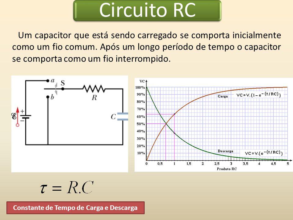 Circuito RC Um capacitor que está sendo carregado se comporta inicialmente como um fio comum. Após um longo período de tempo o capacitor se comporta c