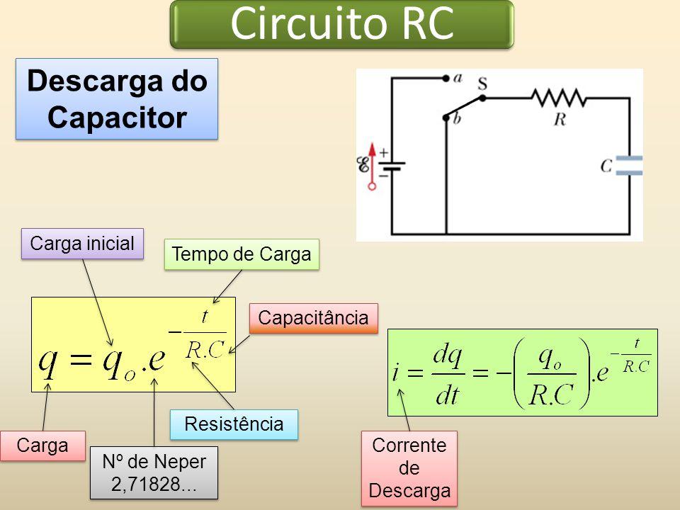 Circuito RC Descarga do Capacitor Carga Resistência Tempo de Carga Carga inicial Nº de Neper 2,71828... Nº de Neper 2,71828... Corrente de Descarga Ca