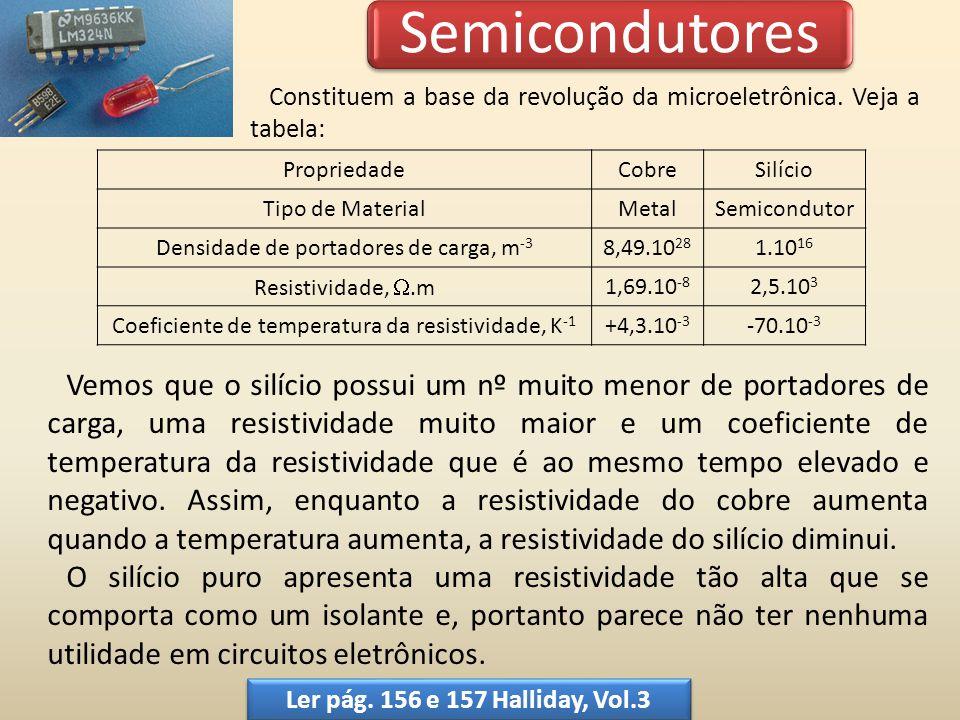 Semicondutores Constituem a base da revolução da microeletrônica.