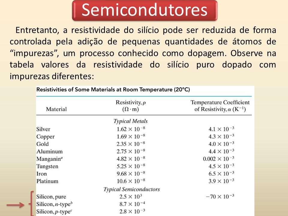 """Semicondutores Entretanto, a resistividade do silício pode ser reduzida de forma controlada pela adição de pequenas quantidades de átomos de """"impureza"""