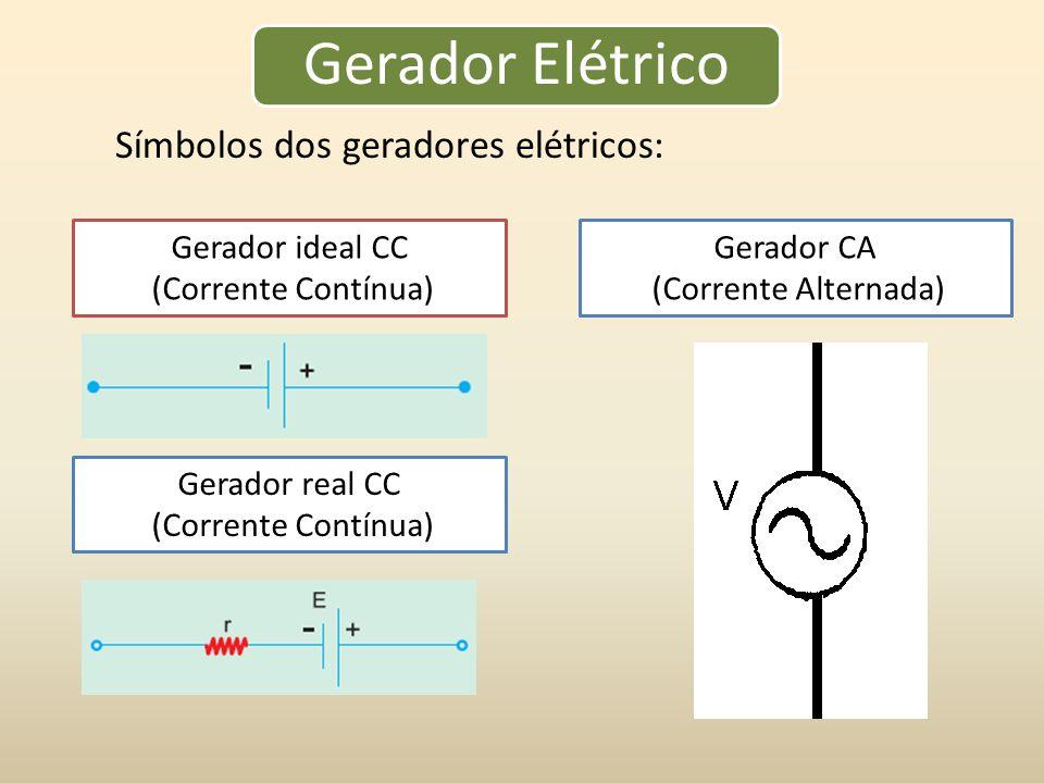 Gerador Elétrico Símbolos dos geradores elétricos: Gerador ideal CC (Corrente Contínua) Gerador real CC (Corrente Contínua) Gerador CA (Corrente Alternada)