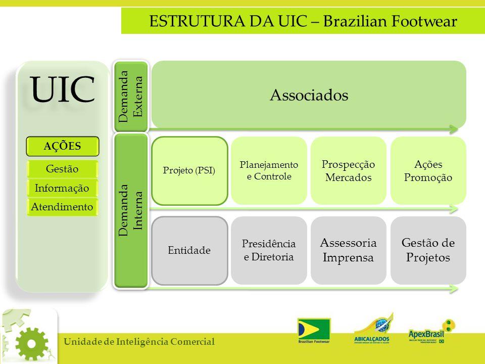 Reunião do GIC Planejamento de Projetos As Reuniões do GIC (Grupo de Inteligência Competitiva) tem o objetivo de apresentar a transparência do PSI com demonstração dos resultados,abertura para críticas e dúvidas, junto com uma pauta de apresentações de cases e validação de decisões sobre o rumo do programa Brazilian Footwear.