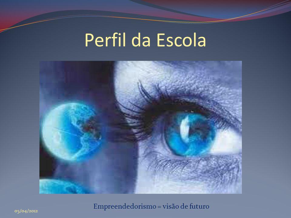 Perfil da Escola Empreendedorismo = visão de futuro 05/04/2012