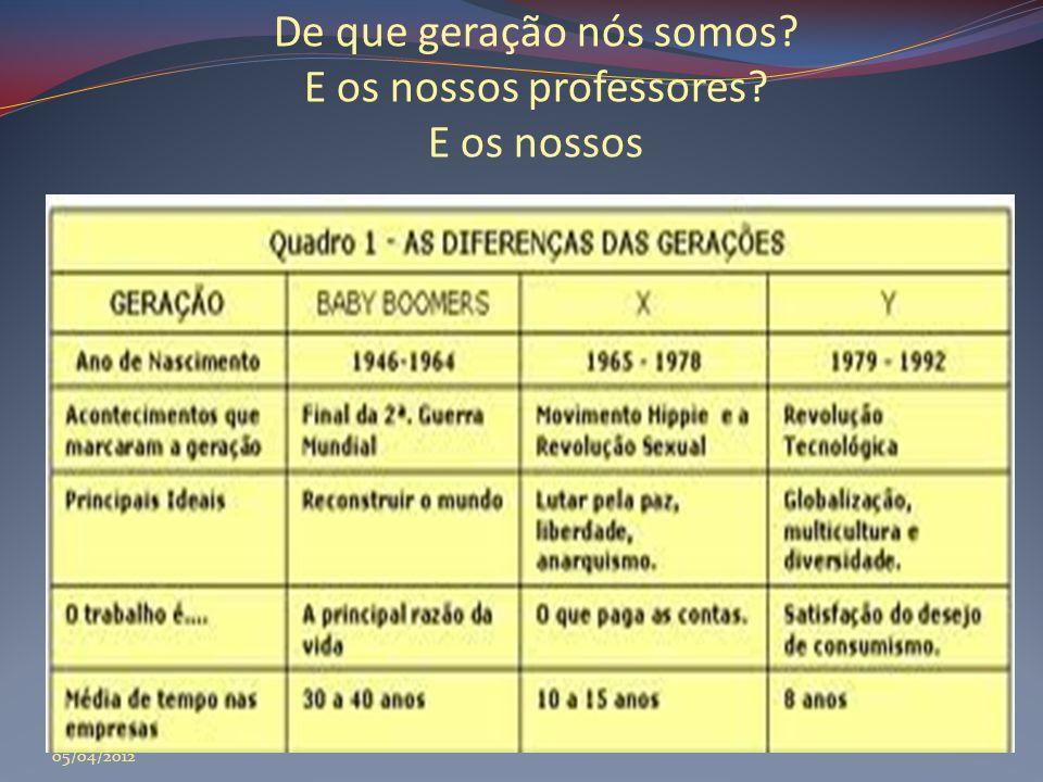 De que geração nós somos? E os nossos professores? E os nossos 05/04/2012