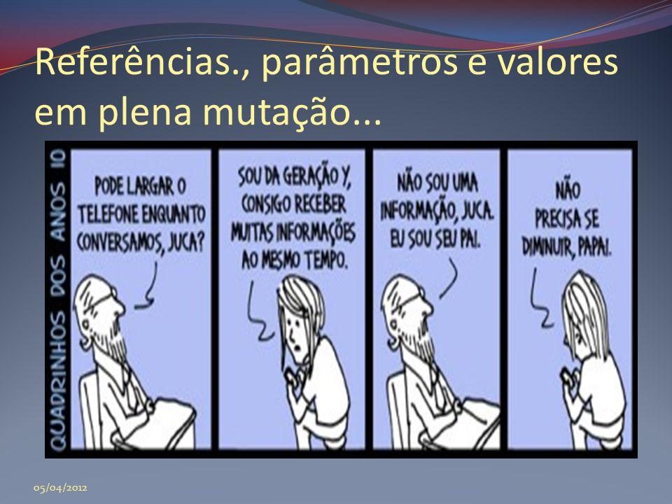 Referências., parâmetros e valores em plena mutação... 05/04/2012