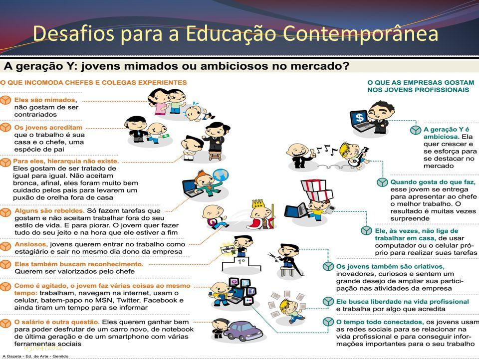 Desafios para a Educação Contemporânea 05/04/2012