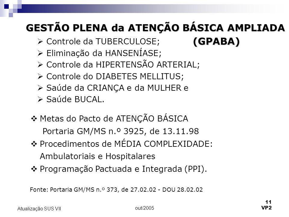 out/2005 11 VP2 Atualização SUS VII GESTÃO PLENA da ATENÇÃO BÁSICA AMPLIADA  Controle da TUBERCULOSE;  Eliminação da HANSENÍASE;  Controle da HIPER