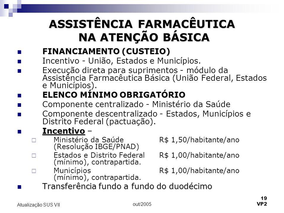 out/2005 19 VP2 Atualização SUS VII ASSISTÊNCIA FARMACÊUTICA NA ATENÇÃO BÁSICA  FINANCIAMENTO (CUSTEIO)  Incentivo - União, Estados e Municípios. 