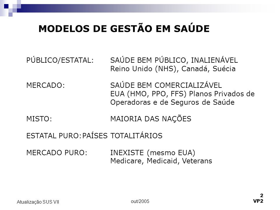 out/2005 2 VP2 Atualização SUS VII MODELOS DE GESTÃO EM SAÚDE PÚBLICO/ESTATAL:SAÚDE BEM PÚBLICO, INALIENÁVEL Reino Unido (NHS), Canadá, Suécia MERCADO