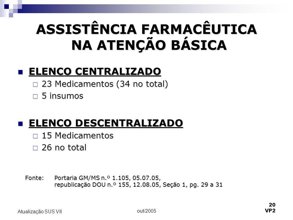 out/2005 20 VP2 Atualização SUS VII ASSISTÊNCIA FARMACÊUTICA NA ATENÇÃO BÁSICA  ELENCO CENTRALIZADO  23 Medicamentos (34 no total)  5 insumos  ELE