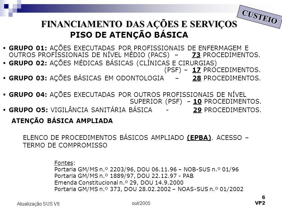 out/2005 6 VP2 Atualização SUS VII PISO DE ATENÇÃO BÁSICA  GRUPO 01: AÇÕES EXECUTADAS POR PROFISSIONAIS DE ENFERMAGEM E OUTROS PROFISSIONAIS DE NÍVEL