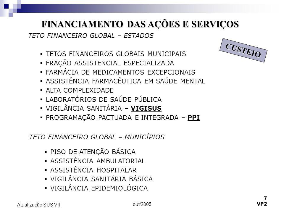 out/2005 7 VP2 Atualização SUS VII CUSTEIO  TETOS FINANCEIROS GLOBAIS MUNICIPAIS  FRAÇÃO ASSISTENCIAL ESPECIALIZADA  FARMÁCIA DE MEDICAMENTOS EXCEP
