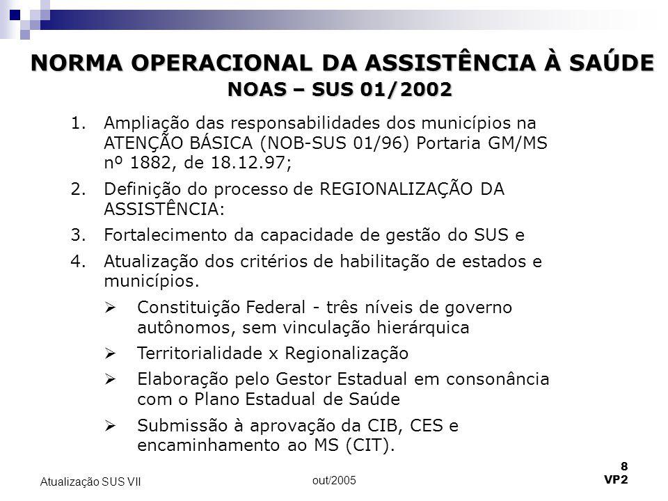 out/2005 8 VP2 Atualização SUS VII NORMA OPERACIONAL DA ASSISTÊNCIA À SAÚDE NORMA OPERACIONAL DA ASSISTÊNCIA À SAÚDE 1.Ampliação das responsabilidades