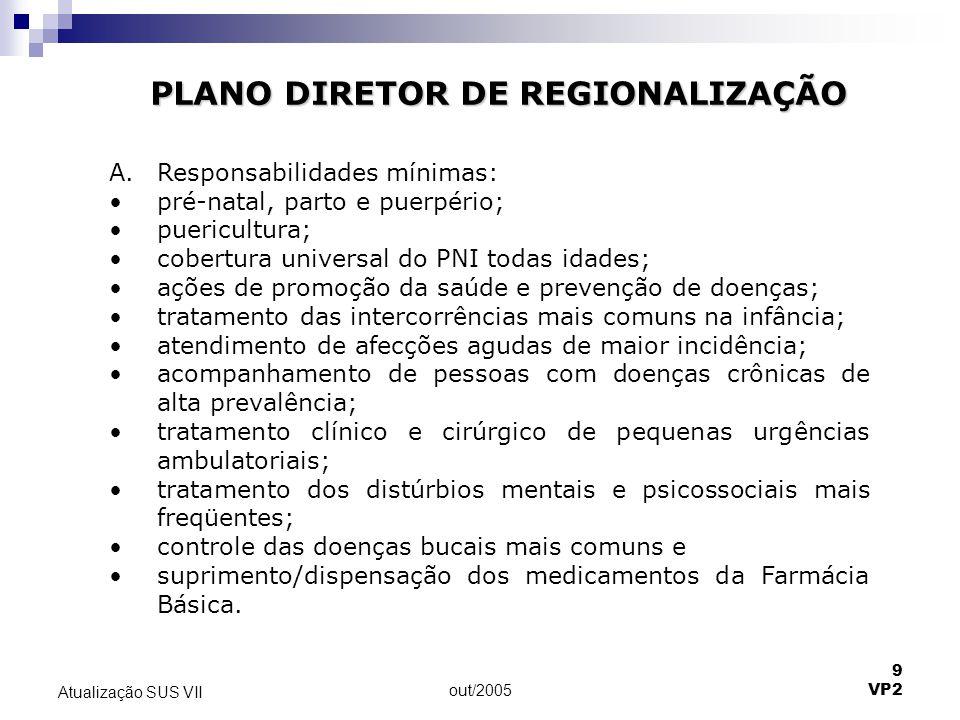 out/2005 9 VP2 Atualização SUS VII PLANO DIRETOR DE REGIONALIZAÇÃO A.Responsabilidades mínimas: •pré-natal, parto e puerpério; •puericultura; •cobertu