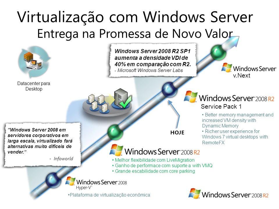 Virtualização com Windows Server Entrega na Promessa de Novo Valor Service Pack 1 HOJE v.Next Windows Server 2008 em servidores corporativos em larga escala, virtualizado fará alternativas muito difíceis de vender. - Infoworld Windows Server 2008 R2 SP1 aumenta a densidade VDI de 40% em comparação com R2.