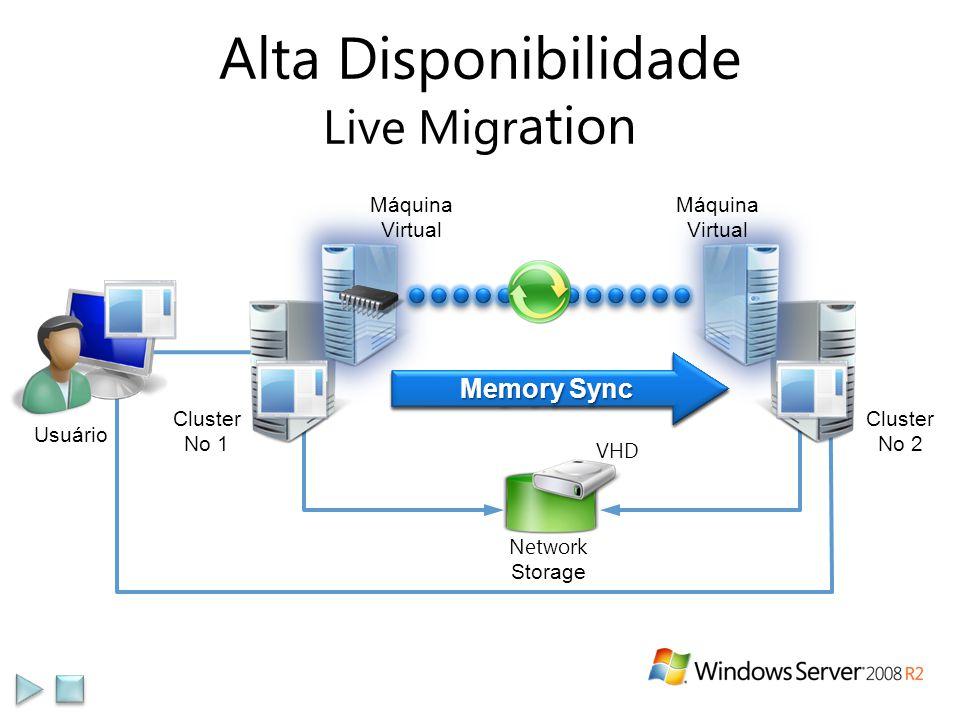 Alta Disponibilidade Live Migr ation Cluster No 1 Network Storage Cluster No 2 Configuration Data Máquina Virtual Memory Content VHD Memory Sync Máquina Virtual Usuário