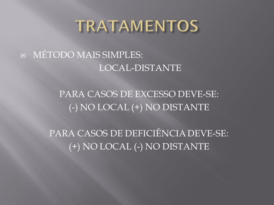  MÉTODO MAIS SIMPLES: LOCAL-DISTANTE PARA CASOS DE EXCESSO DEVE-SE: (-) NO LOCAL (+) NO DISTANTE PARA CASOS DE DEFICIÊNCIA DEVE-SE: (+) NO LOCAL (-) NO DISTANTE