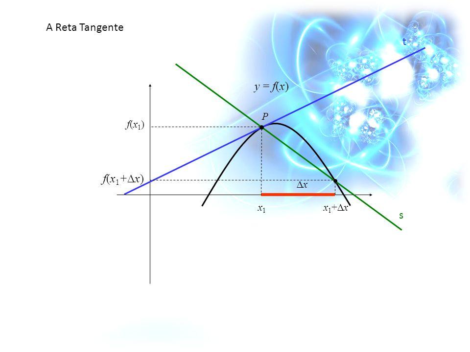 A Reta Tangente t s x1+∆xx1+∆x f(x1+∆x)f(x1+∆x) y = f(x) ∆x∆x x1x1 f(x1)f(x1) P