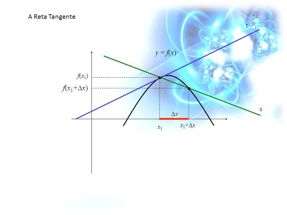 s A Reta Tangente t y = f(x) ∆x∆x x1x1 f(x1)f(x1) x1+∆xx1+∆x f(x1+∆x)f(x1+∆x)