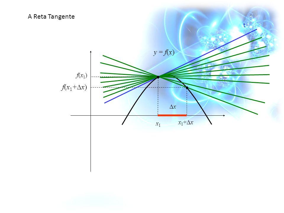t A Reta Tangente x1x1 f(x1)f(x1) y = f(x) ∆x∆x x1+∆xx1+∆x f(x1+∆x)f(x1+∆x)