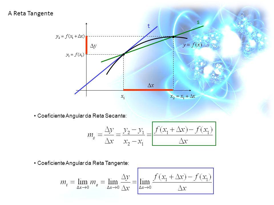 • Coeficiente Angular da Reta Tangente: A Reta Tangente • Coeficiente Angular da Reta Secante: s ∆x∆x t ∆y∆y