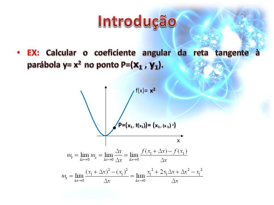 x 2 f(x)= x 2 x P=( x 1, f( x 1 ) )= ( x 1, (x 1 ) 2 )
