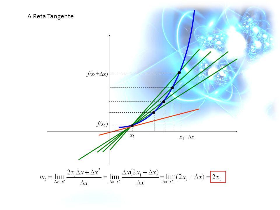 A Reta Tangente x1+∆xx1+∆x x1x1 f(x 1 ) f(x 1 +∆x)