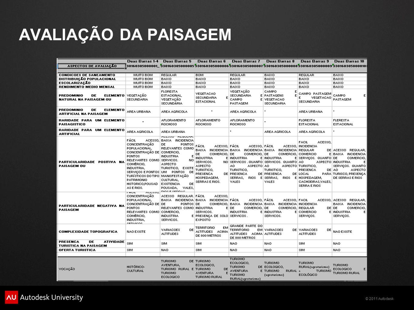© 2011 Autodesk AVALIAÇÃO DA PAISAGEM