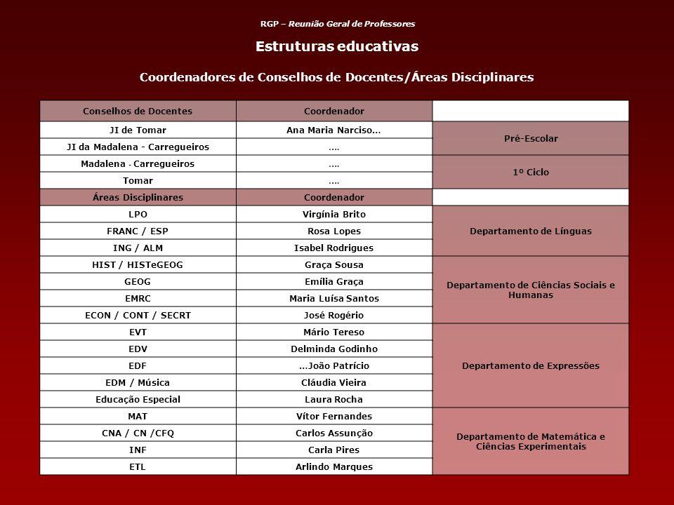 Coordenadores de Conselhos de Docentes/Áreas Disciplinares Conselhos de DocentesCoordenador JI de TomarAna Maria Narciso… Pré-Escolar JI da Madalena - Carregueiros ….