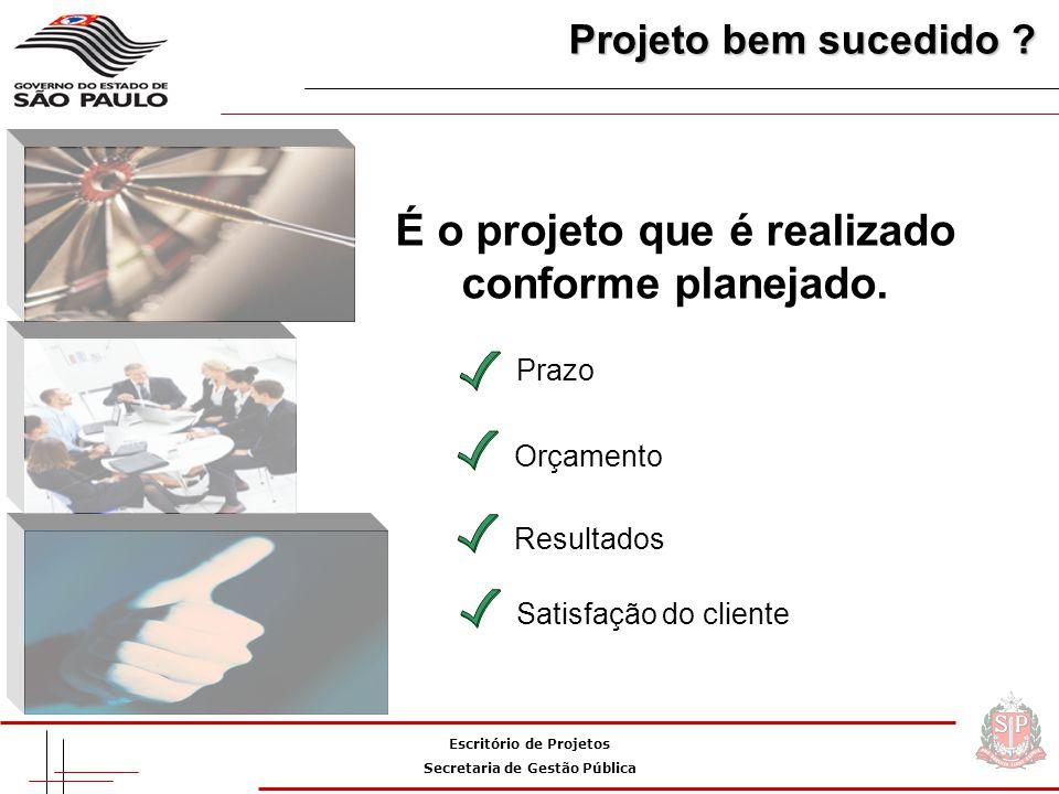 Escritório de Projetos Secretaria de Gestão Pública Modelo de Sucesso