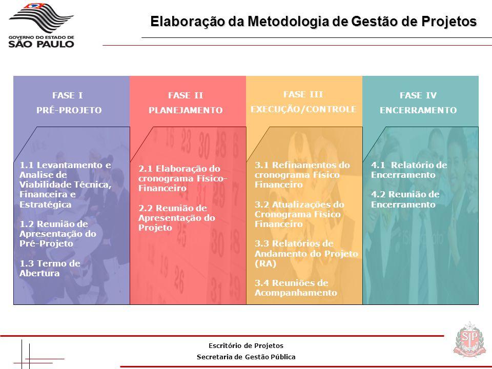 Escritório de Projetos Secretaria de Gestão Pública FASE I PRÉ-PROJETO FASE II PLANEJAMENTO FASE III EXECUÇÃO/CONTROLE 1.1 Levantamento e Analise de Viabilidade Técnica, Financeira e Estratégica 1.2 Reunião de Apresentação do Pré-Projeto 1.3 Termo de Abertura FASE IV ENCERRAMENTO 2.1 Elaboração do cronograma Físico- Financeiro 2.2 Reunião de Apresentação do Projeto 3.1 Refinamentos do cronograma Físico Financeiro 3.2 Atualizações do Cronograma Físico Financeiro 3.3 Relatórios de Andamento do Projeto (RA) 3.4 Reuniões de Acompanhamento 4.1 Relatório de Encerramento 4.2 Reunião de Encerramento Elaboração da Metodologia de Gestão de Projetos