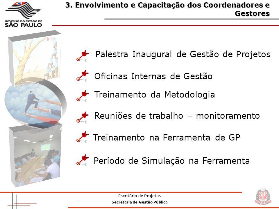 Escritório de Projetos Secretaria de Gestão Pública 3.