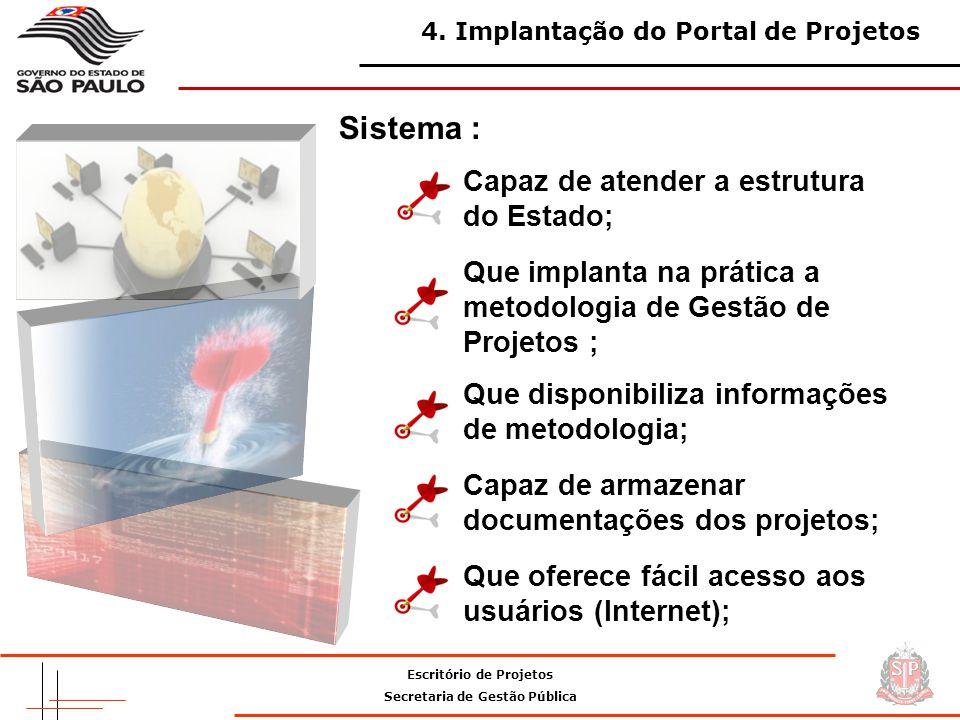 Escritório de Projetos Secretaria de Gestão Pública 4.