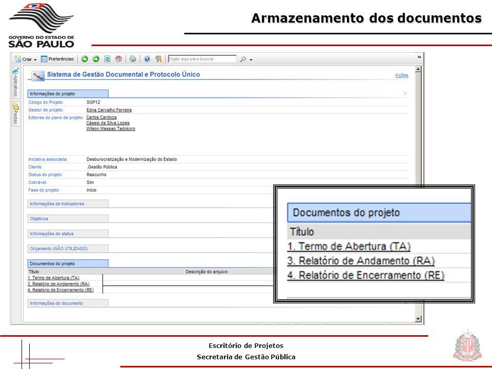 Escritório de Projetos Secretaria de Gestão Pública Armazenamento dos documentos
