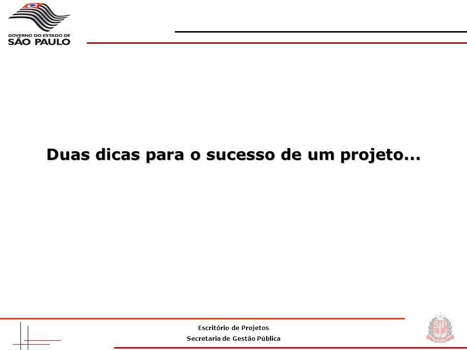 Escritório de Projetos Secretaria de Gestão Pública Duas dicas para o sucesso de um projeto...