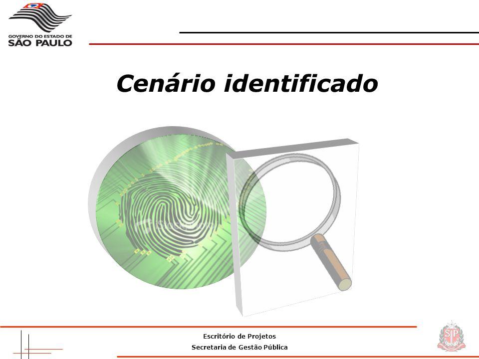Escritório de Projetos Secretaria de Gestão Pública Cenário identificado