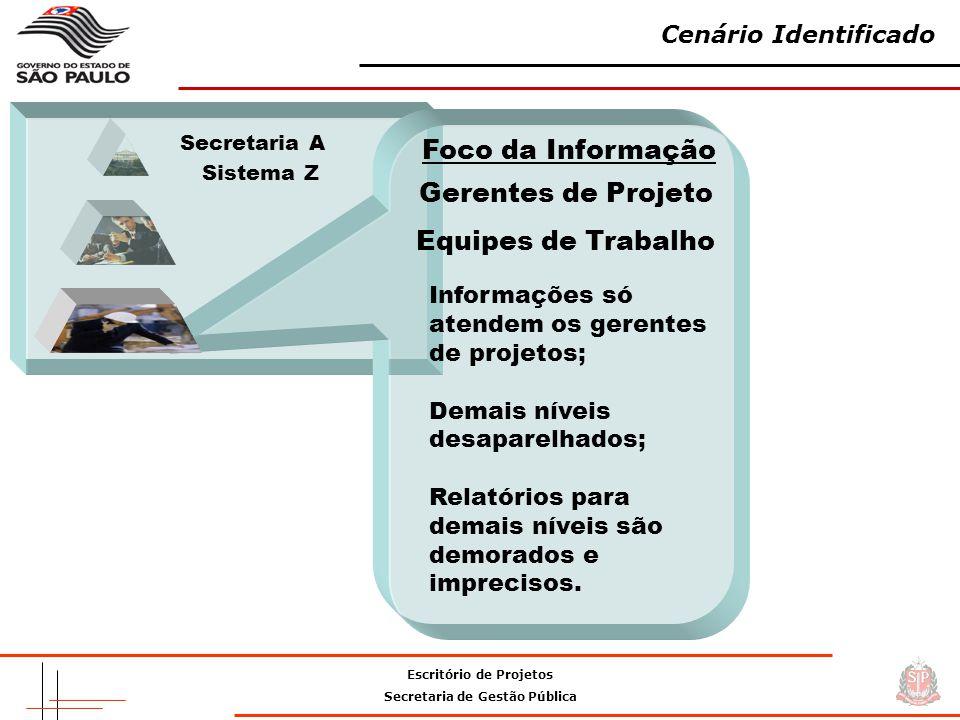 Existem atualmente DIVERSAS soluções de Gerenciamento de Projetos no âmbito do Governo do Estado !.