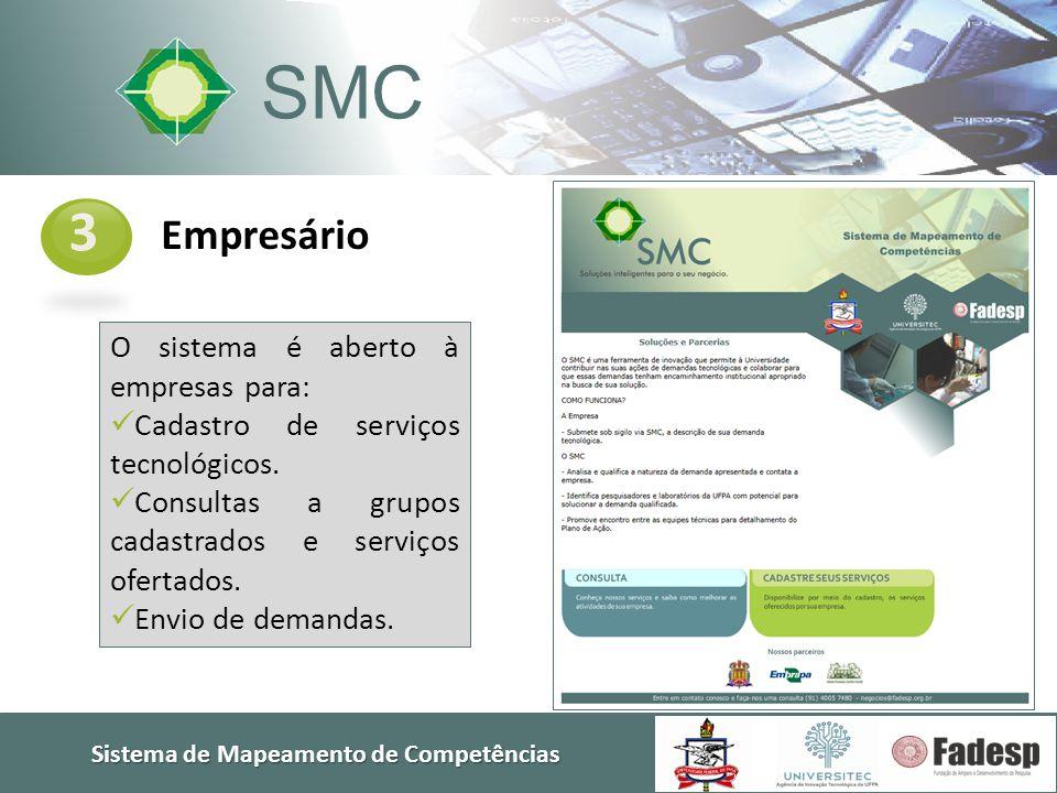 Sistema de Mapeamento de Competências SMC 3 Empresário O sistema é aberto à empresas para:  Cadastro de serviços tecnológicos.  Consultas a grupos c