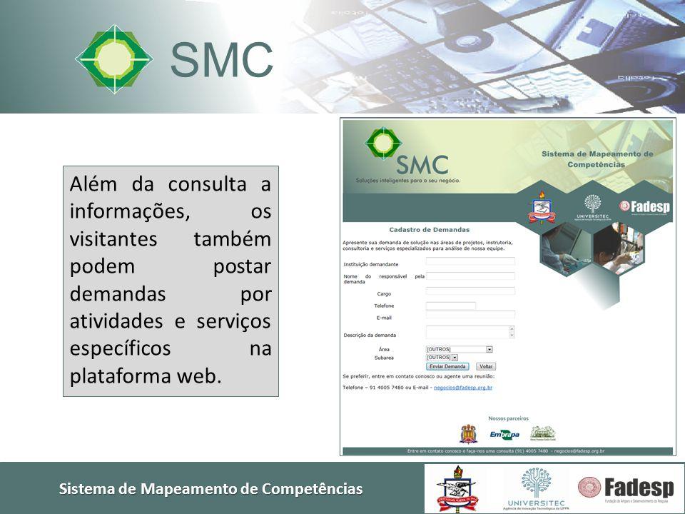 Sistema de Mapeamento de Competências SMC Além da consulta a informações, os visitantes também podem postar demandas por atividades e serviços específ