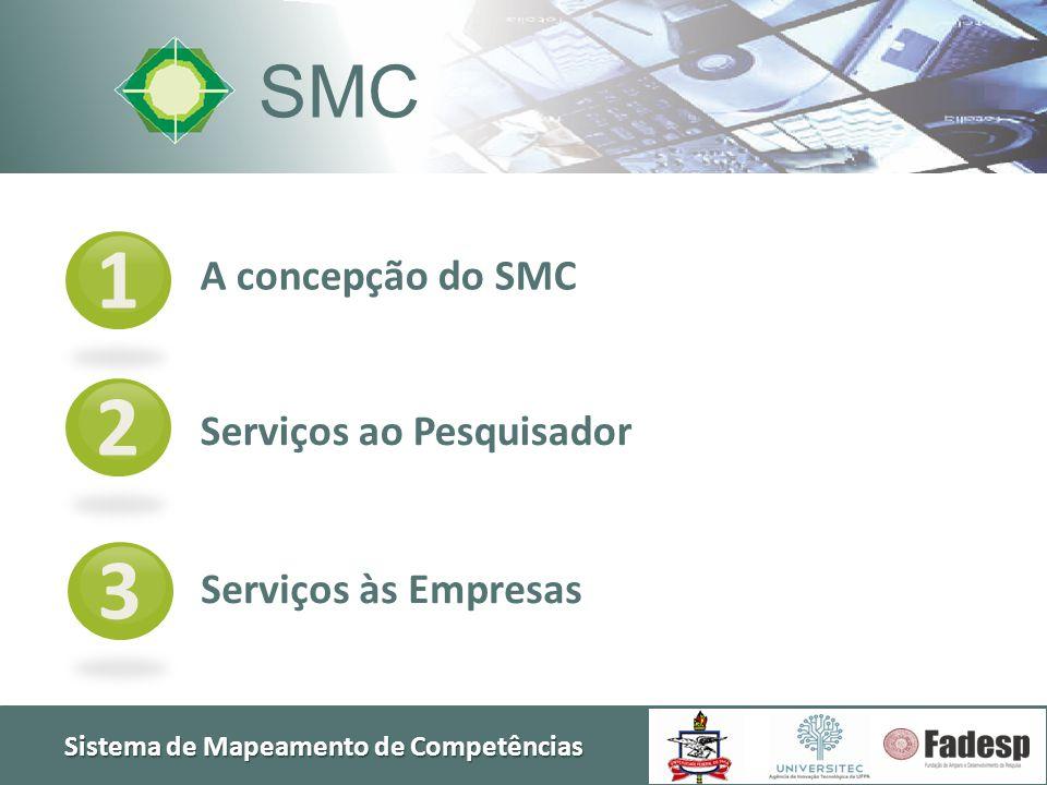 Sistema de Mapeamento de Competências Serviços ao Pesquisador Serviços às Empresas 1 2 3 A concepção do SMC SMC