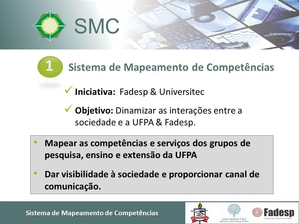 Sistema de Mapeamento de Competências 1 SMC  Objetivo: Dinamizar as interações entre a sociedade e a UFPA & Fadesp. • Mapear as competências e serviç
