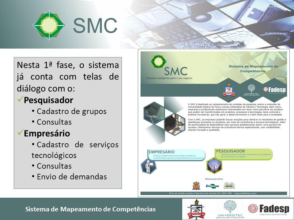 Sistema de Mapeamento de Competências SMC Nesta 1ª fase, o sistema já conta com telas de diálogo com o:  Pesquisador • Cadastro de grupos • Consultas