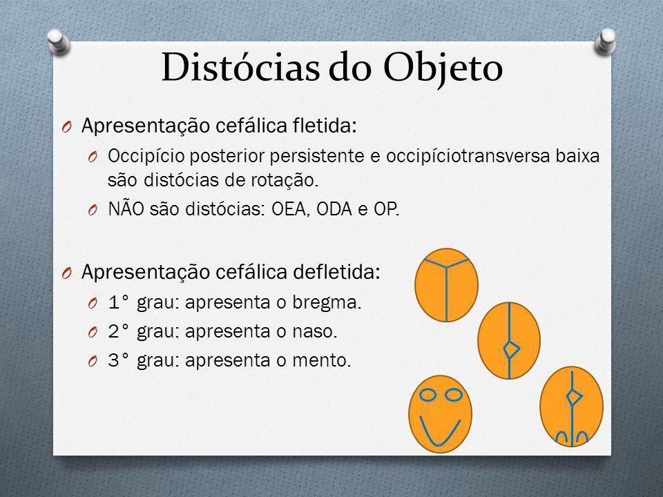 Distócias do Objeto O Apresentação Pélvica: O Incompleta (90%): O Completa: (10%) O Apresentação Córmica