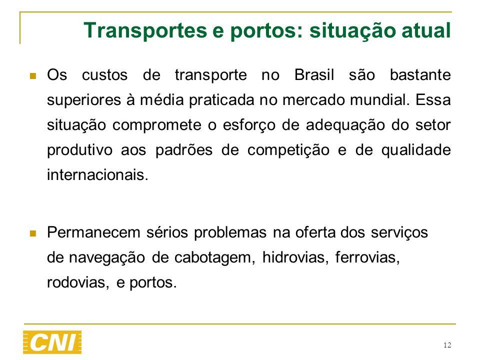 12 Transportes e portos: situação atual  Os custos de transporte no Brasil são bastante superiores à média praticada no mercado mundial. Essa situaçã