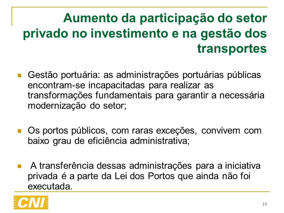 19 Aumento da participação do setor privado no investimento e na gestão dos transportes  Gestão portuária: as administrações portuárias públicas enco