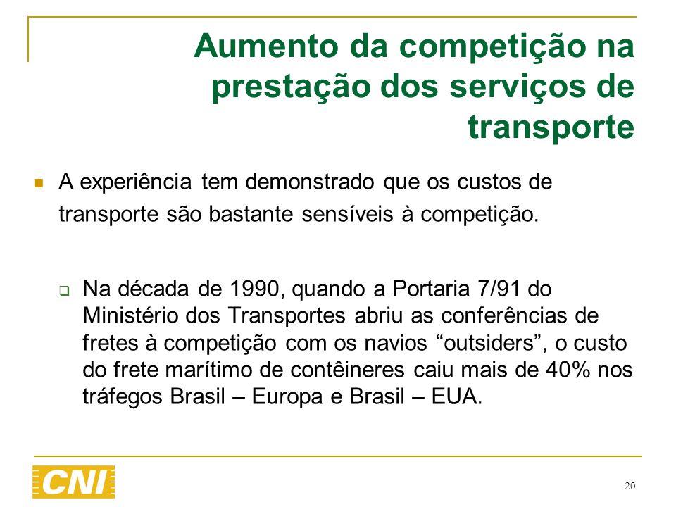 20 Aumento da competição na prestação dos serviços de transporte  A experiência tem demonstrado que os custos de transporte são bastante sensíveis à