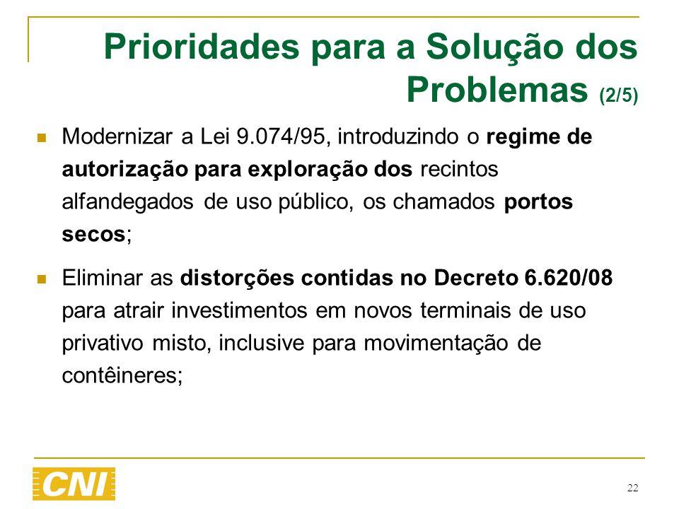 22 Prioridades para a Solução dos Problemas (2/5)  Modernizar a Lei 9.074/95, introduzindo o regime de autorização para exploração dos recintos alfan