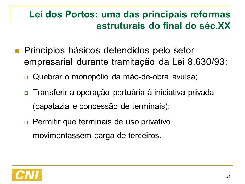 24 Lei dos Portos: uma das principais reformas estruturais do final do séc.XX  Princípios básicos defendidos pelo setor empresarial durante tramitaçã