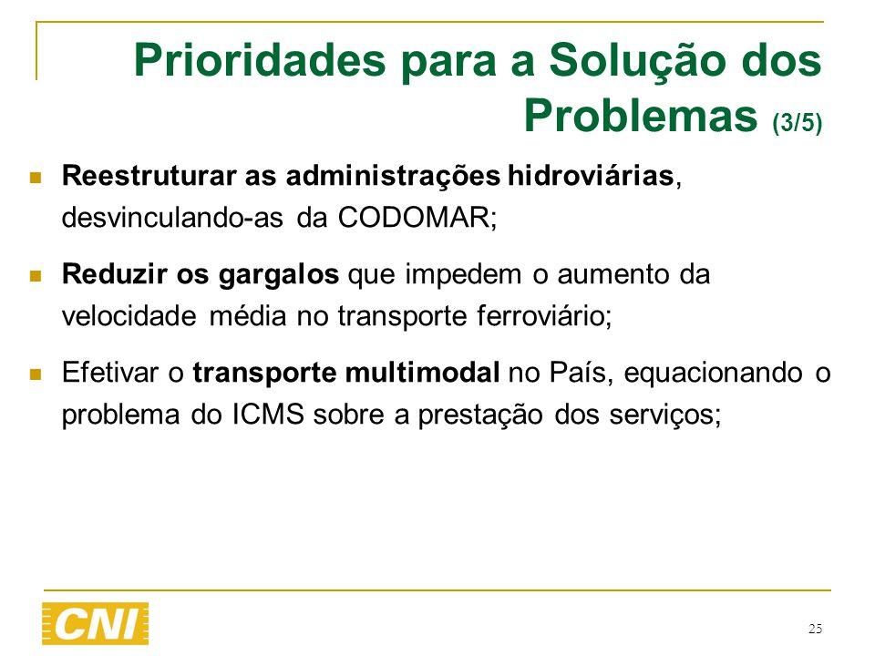 25 Prioridades para a Solução dos Problemas (3/5)  Reestruturar as administrações hidroviárias, desvinculando-as da CODOMAR;  Reduzir os gargalos qu