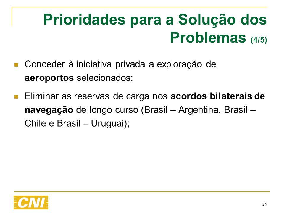 26 Prioridades para a Solução dos Problemas (4/5)  Conceder à iniciativa privada a exploração de aeroportos selecionados;  Eliminar as reservas de c
